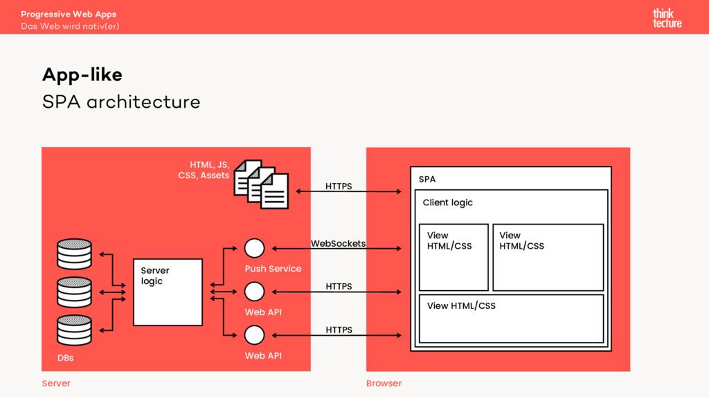 SPA architecture Progressive Web Apps Das Web w...
