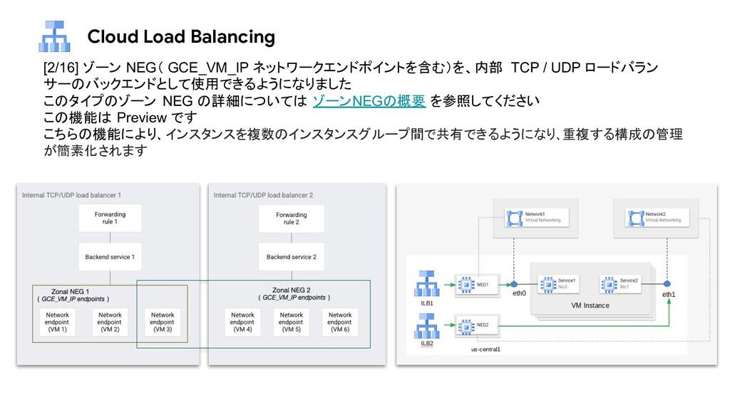 Cloud Load Balancing [2/16] ゾーン NEG( GCE_VM_IP ...