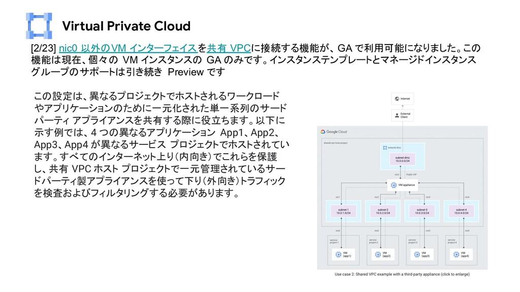 Virtual Private Cloud [2/23] nic0 以外のVM インターフェイ...