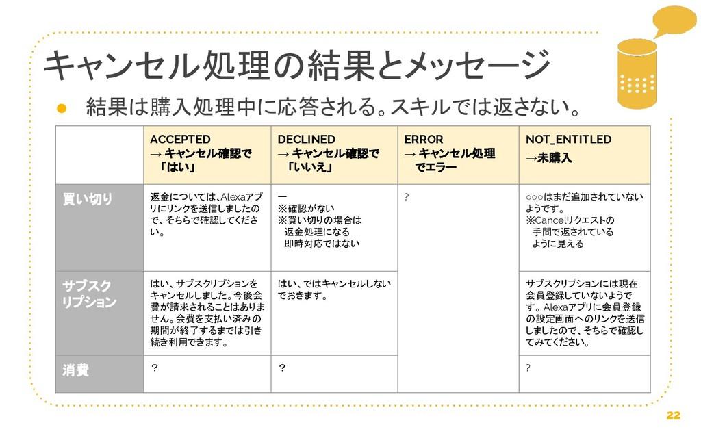 22 キャンセル処理の結果とメッセージ ACCEPTED → キャンセル確認で   「はい」 ...