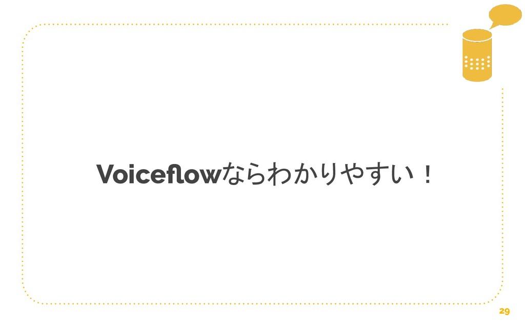 Voiceflowならわかりやすい! 29