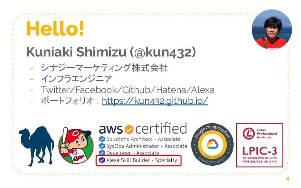 Kuniaki Shimizu (@kun432) - シナジーマーケティング株式会社 - イ...