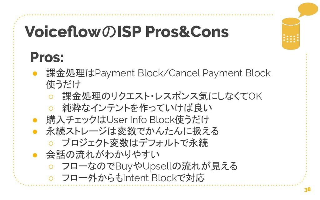 VoiceflowのISP Pros&Cons 38 ● 課金処理はPayment Block/...