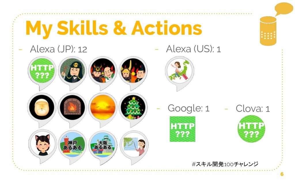 My Skills & Actions 6 - Alexa (JP): 12 - Google...