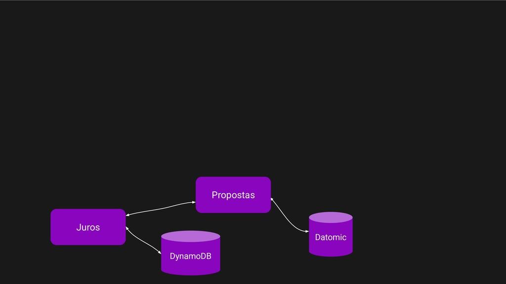 DynamoDB Juros Propostas Datomic