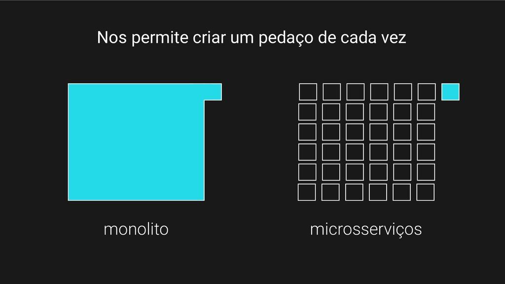 monolito microsserviços Nos permite criar um pe...