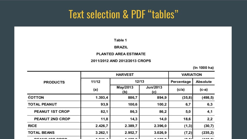 "Text selection & PDF ""tables"""