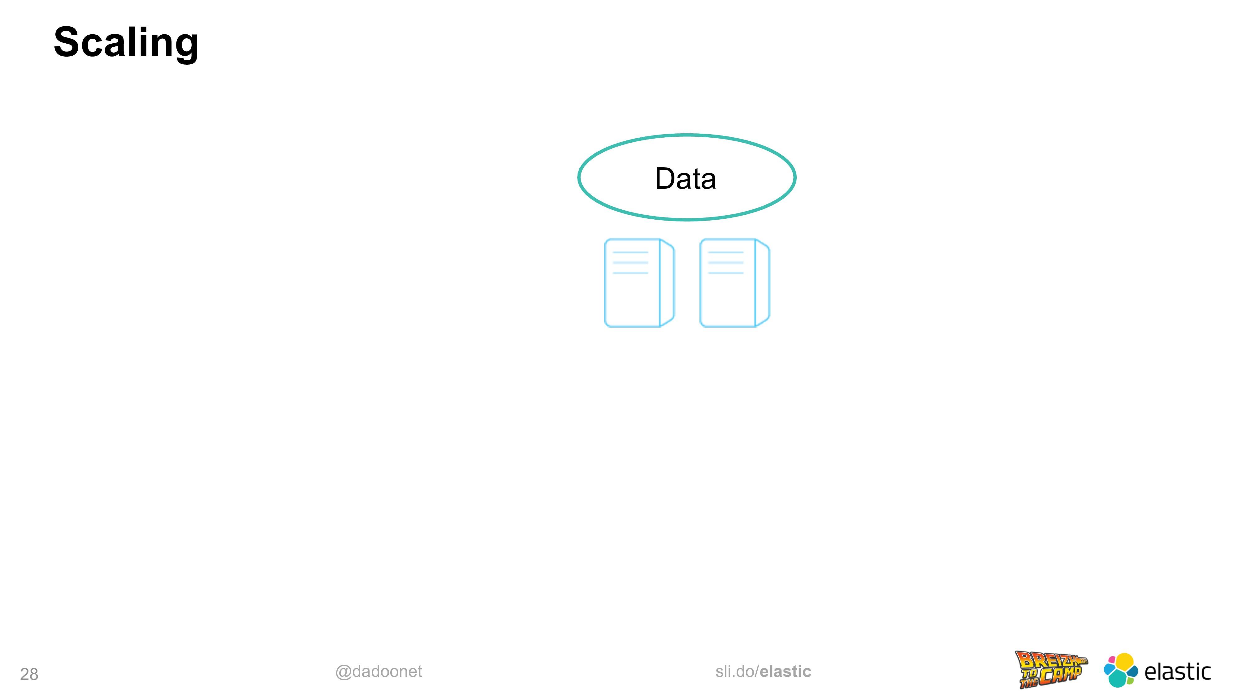 @dadoonet sli.do/elastic 28 Scaling Data