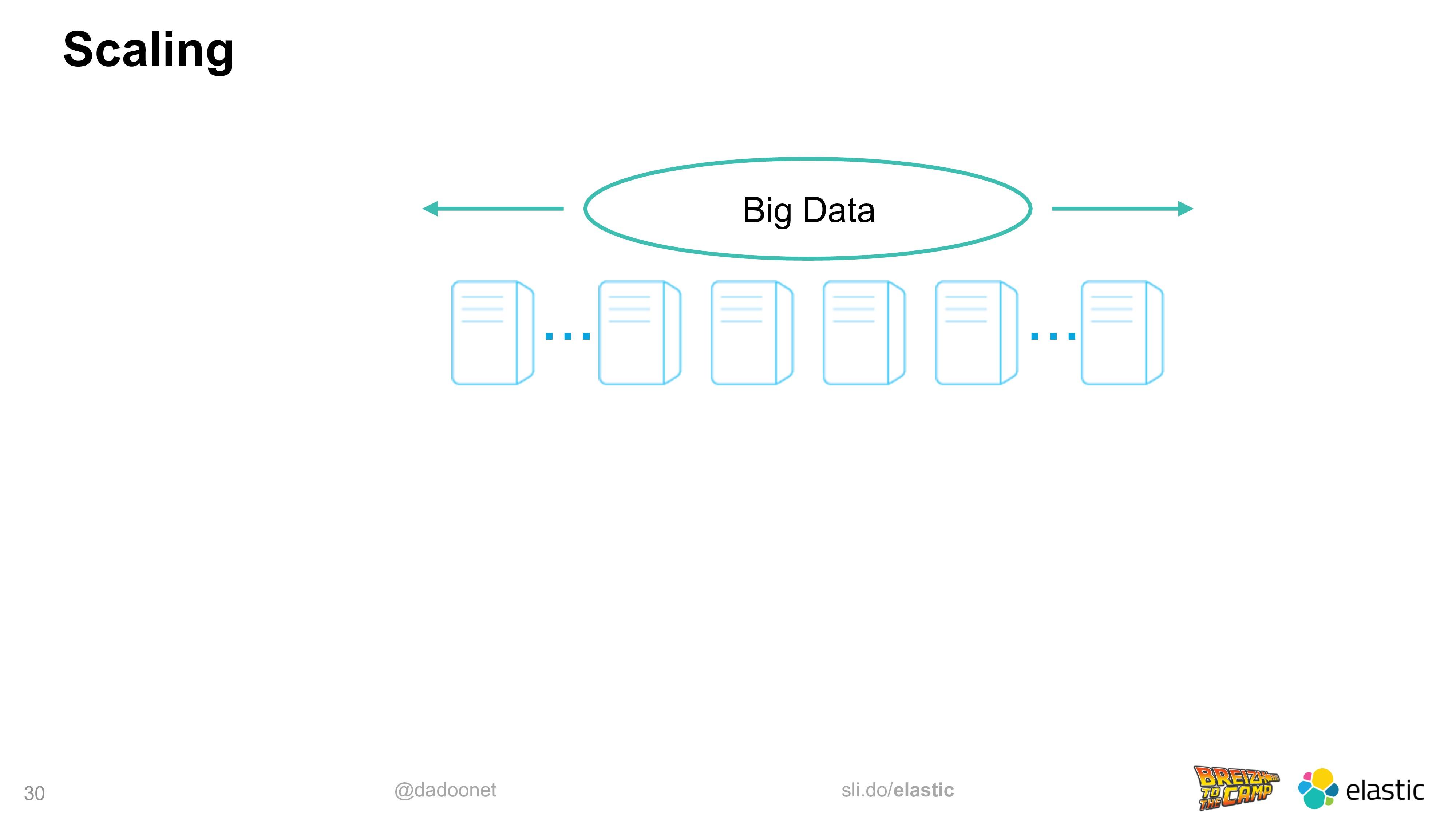 @dadoonet sli.do/elastic 30 Scaling Big Data .....