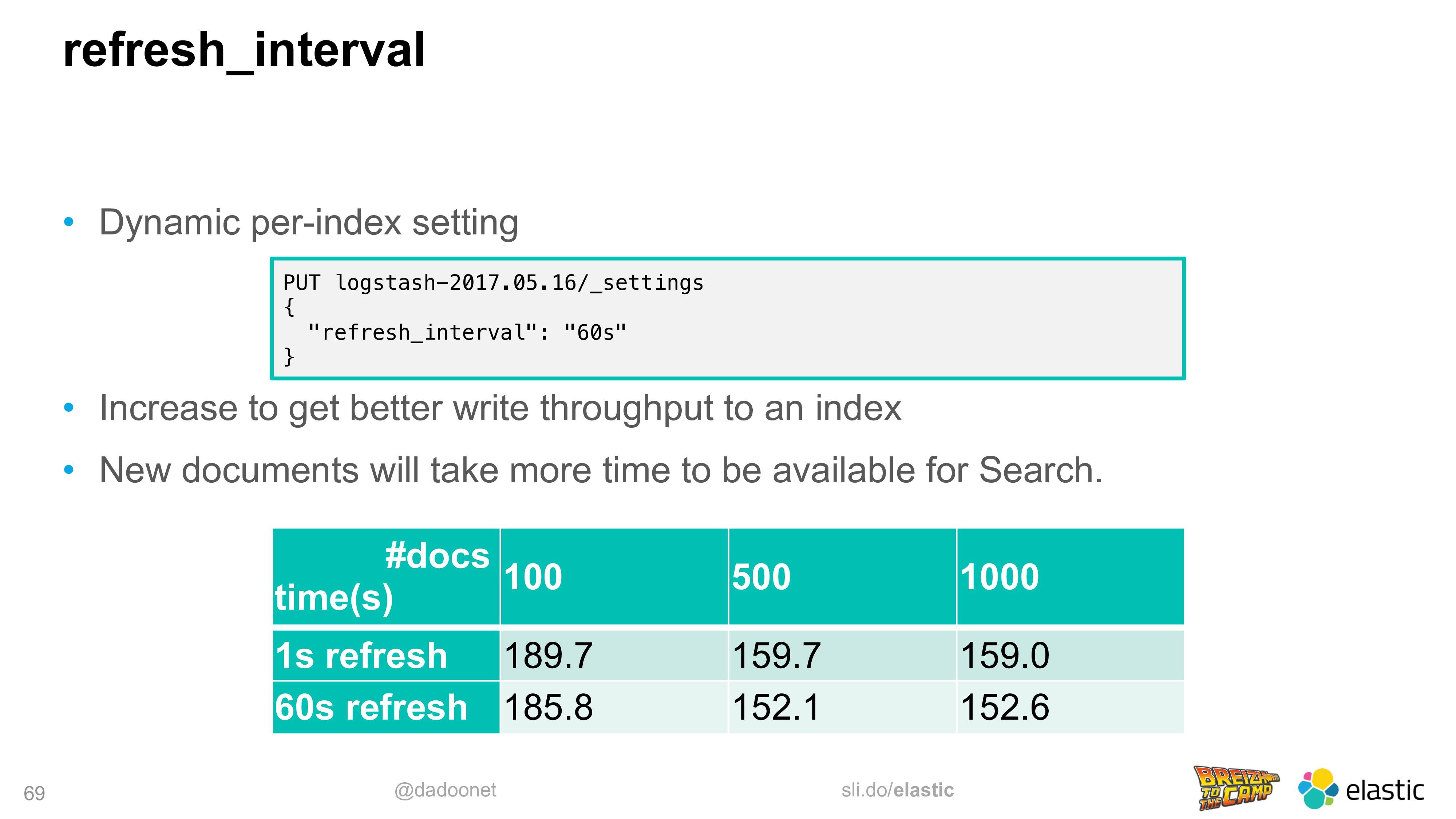 @dadoonet sli.do/elastic 69 refresh_interval • ...