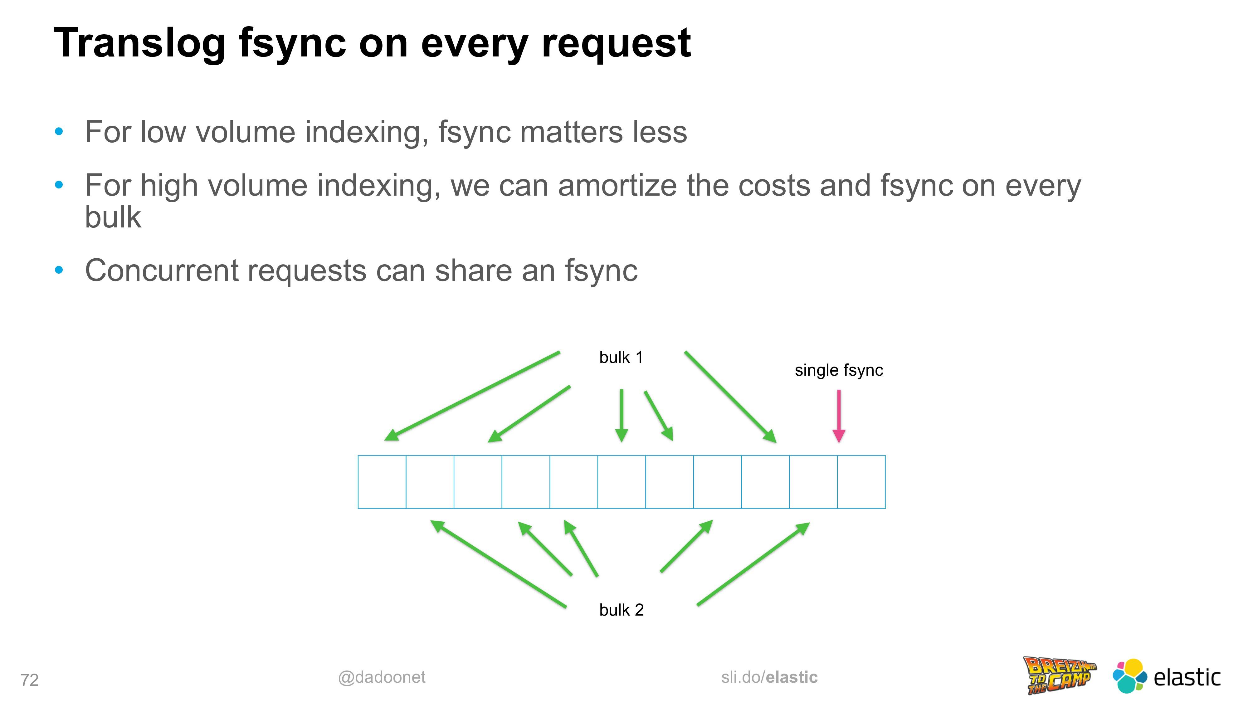 @dadoonet sli.do/elastic 72 Translog fsync on e...