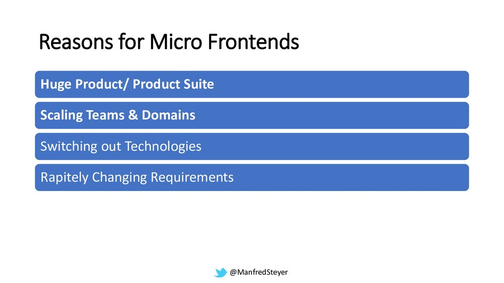 @ManfredSteyer Reasons for Micro Frontends Huge...