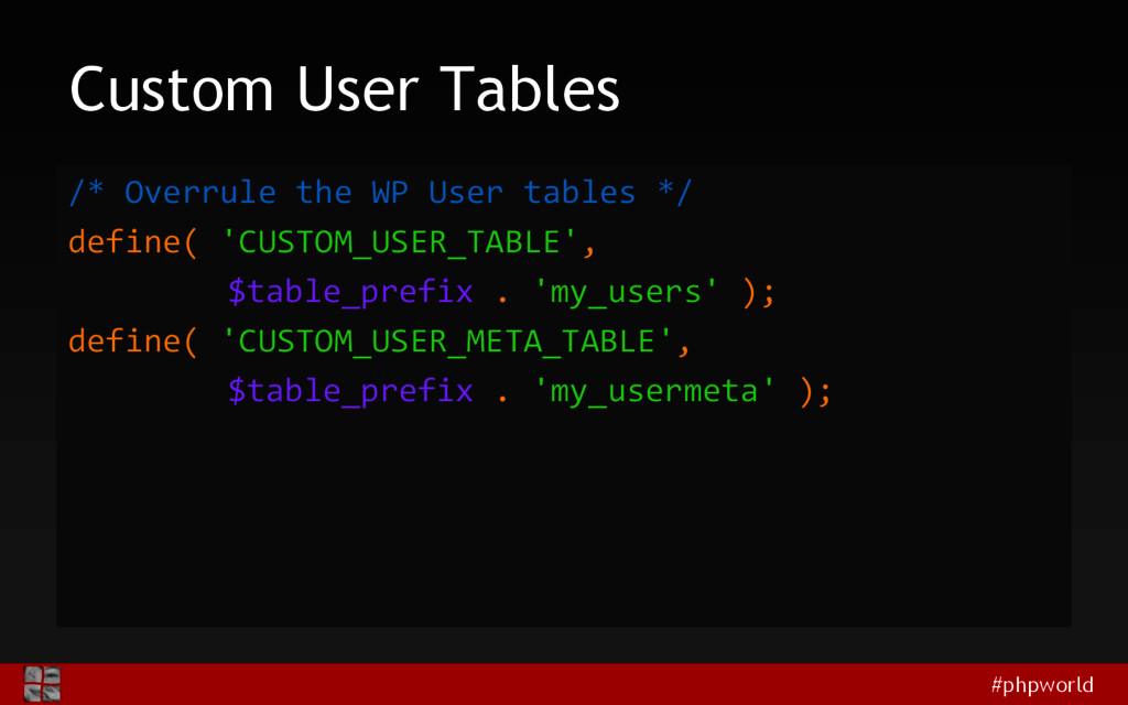 #phpworld Custom User Tables /* Overrule the WP...
