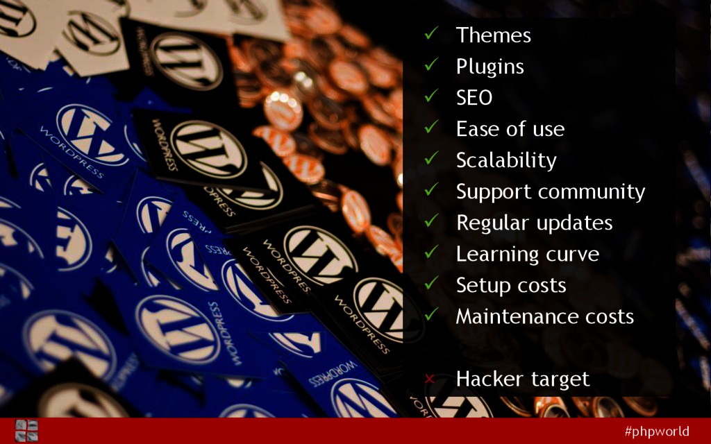 #phpworld  Themes  Plugins  SEO  Ease of us...