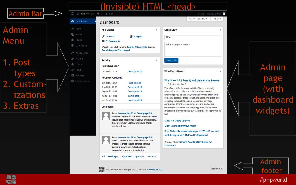 #phpworld Admin Bar (Invisible) HTML <head> Adm...