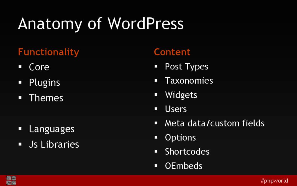 #phpworld Anatomy of WordPress Functionality  ...