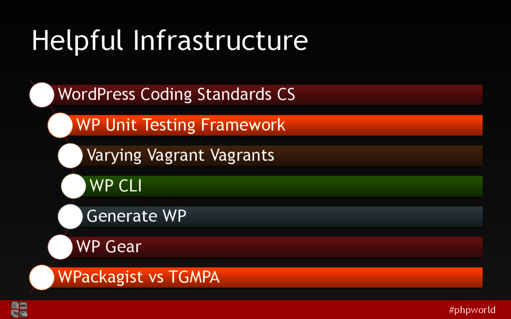 #phpworld Helpful Infrastructure WordPress Codi...