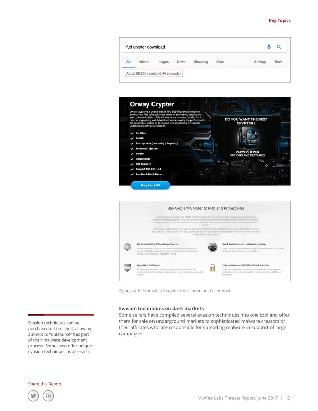 McAfee Labs Threats Report, June 2017 | 13 Shar...