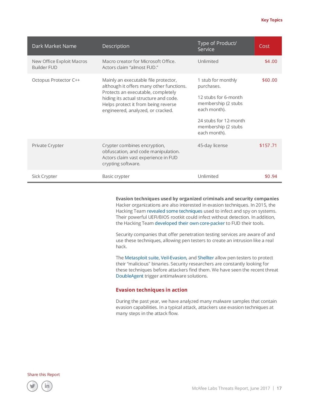 McAfee Labs Threats Report, June 2017 | 17 Shar...