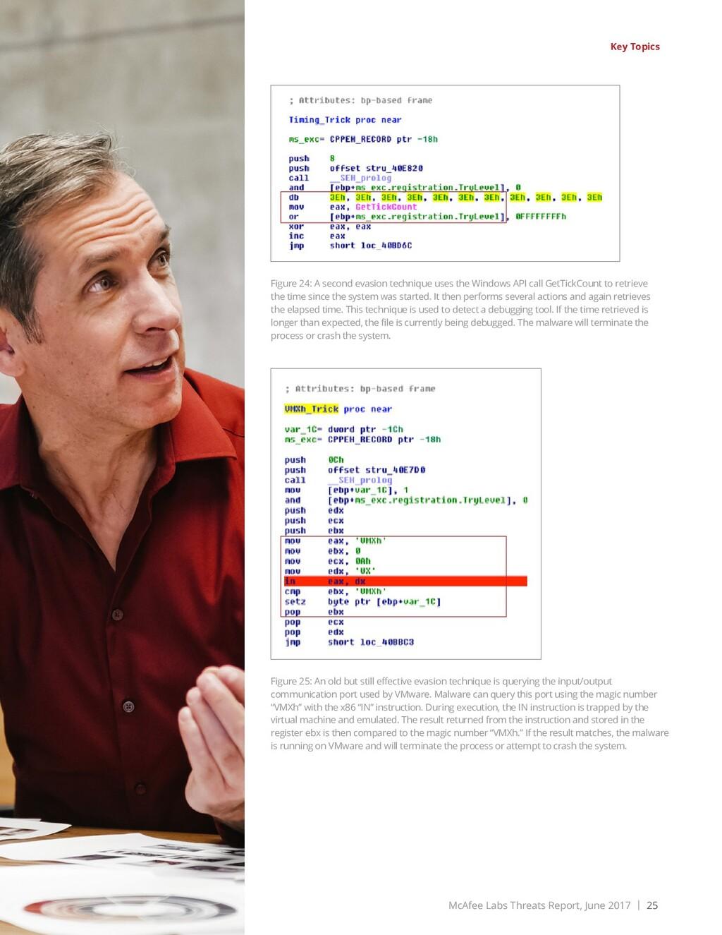 McAfee Labs Threats Report, June 2017 | 25 Shar...