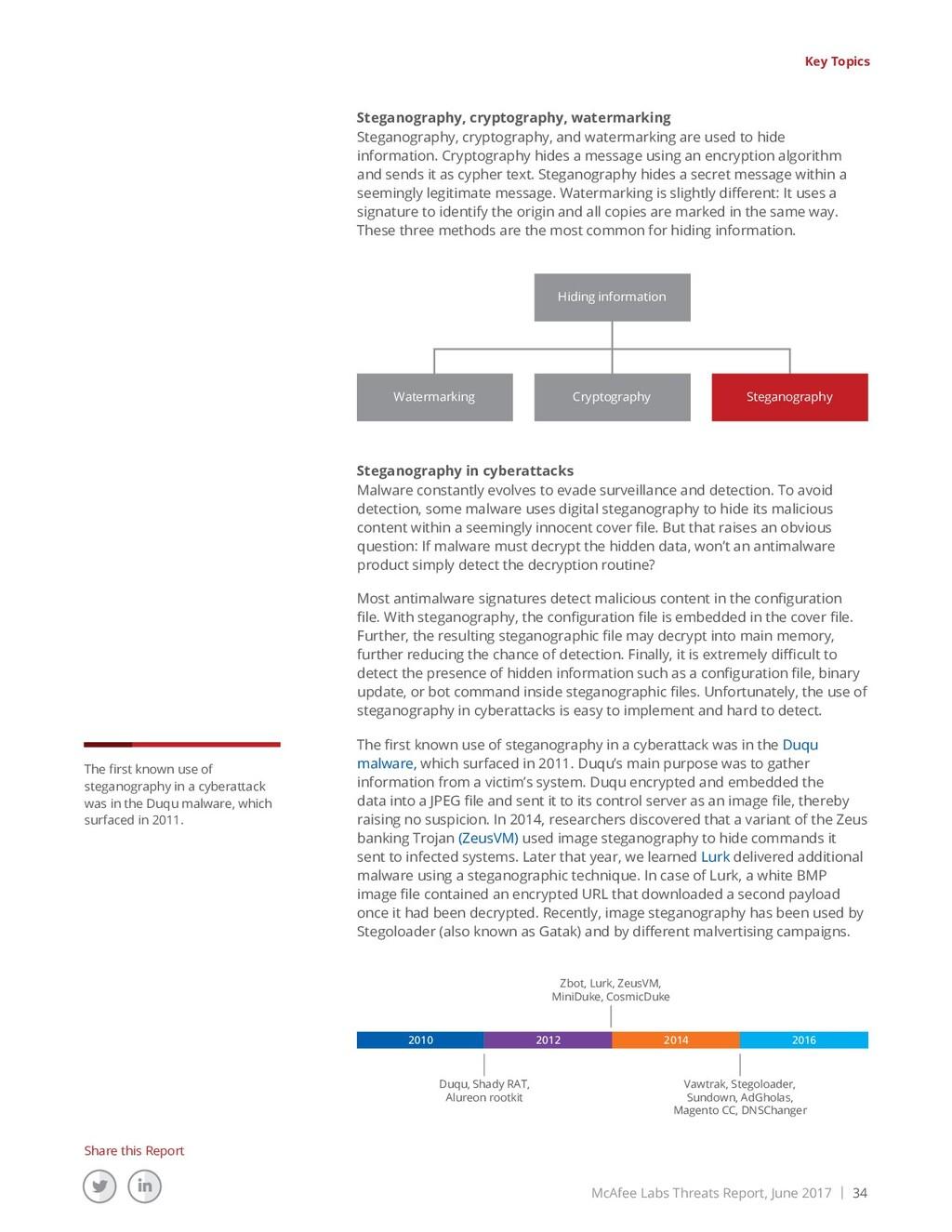 McAfee Labs Threats Report, June 2017 | 34 Shar...