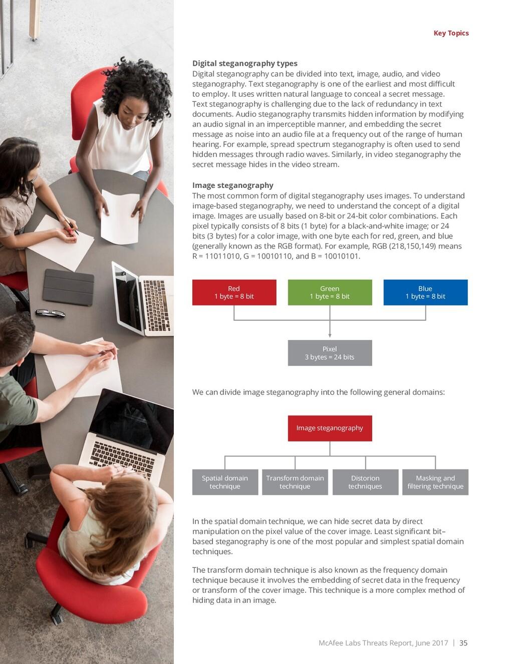 McAfee Labs Threats Report, June 2017 | 35 Shar...