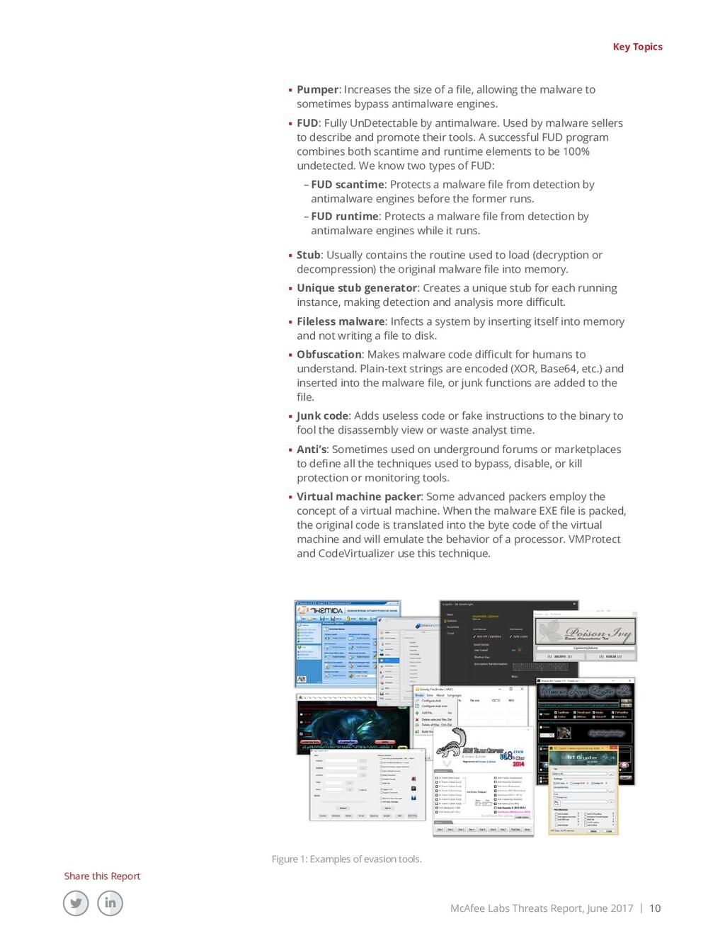 McAfee Labs Threats Report, June 2017 | 10 Shar...