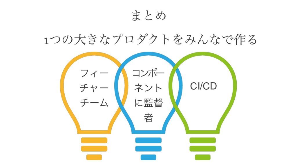 ·ͱΊ ϑΟʔ νϟʔ νʔϜ ίϯϙ ʔ ωϯτ ʹಜ ऀ CI/CD 1ͭͷେ͖ͳϓϩμ...