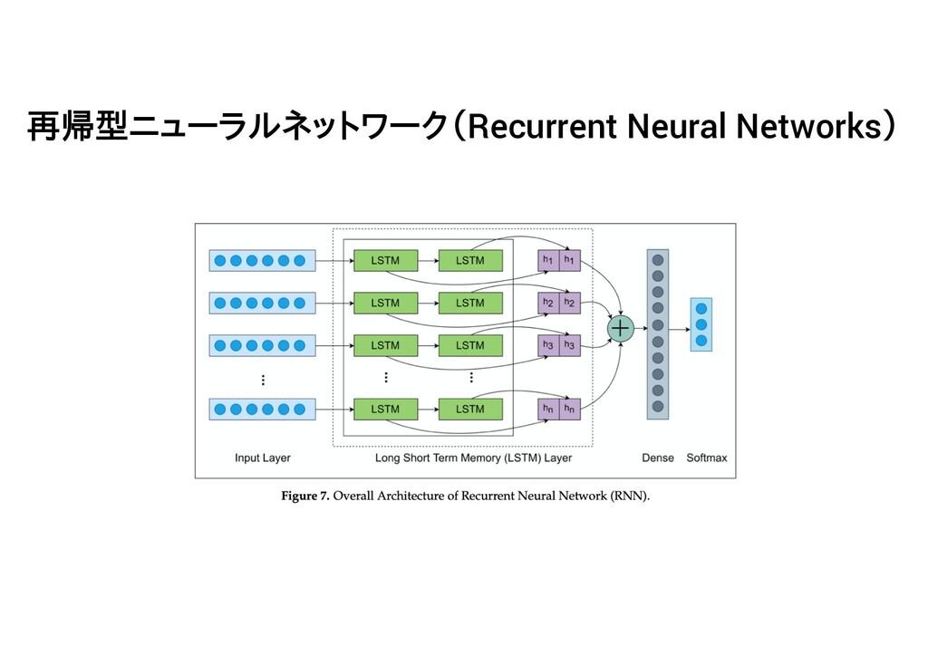 再帰型ニューラルネットワーク(Recurrent Neural Networks)