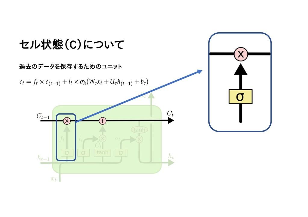 セル状態(C)について 過去のデータを保存するためのユニット