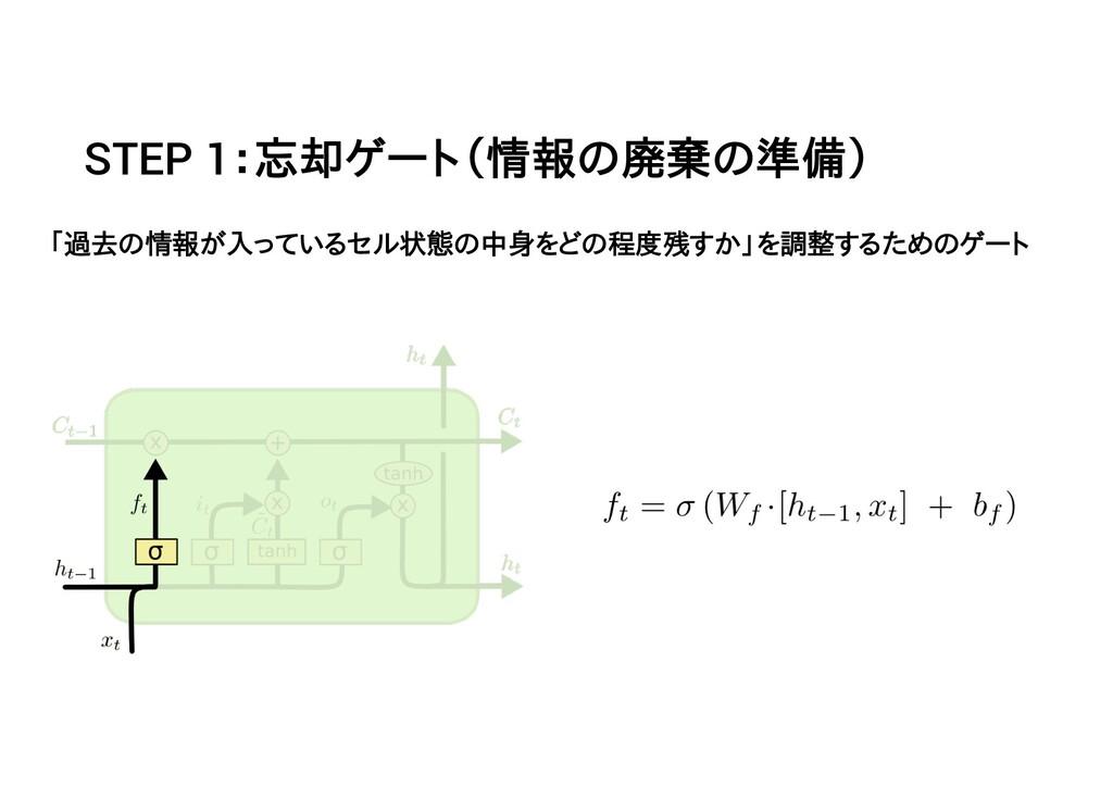 STEP 1:忘却ゲート(情報の廃棄の準備) 「過去の情報が入っているセル状態の中身をどの程度...