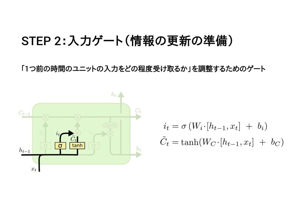 STEP 2:入力ゲート(情報の更新の準備) 「1つ前の時間のユニットの入力をどの程度受け取る...