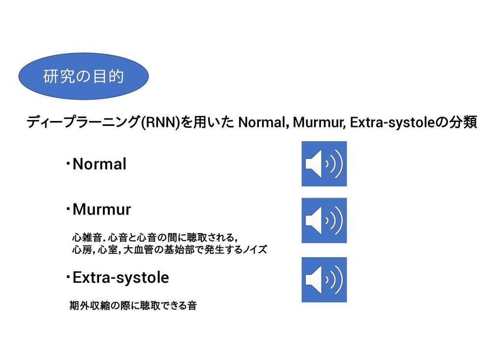 ディープラーニング(RNN)を用いた Normal,Murmur, Extra-systole...