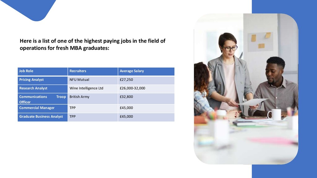 Here is a list of one of the highest paying job...