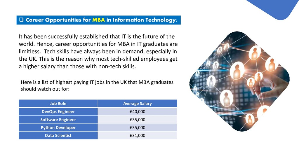  Career Opportunities for MBA in Information T...
