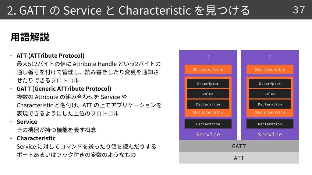 2 . GATT Service Characteristic ATT (ATTribute ...