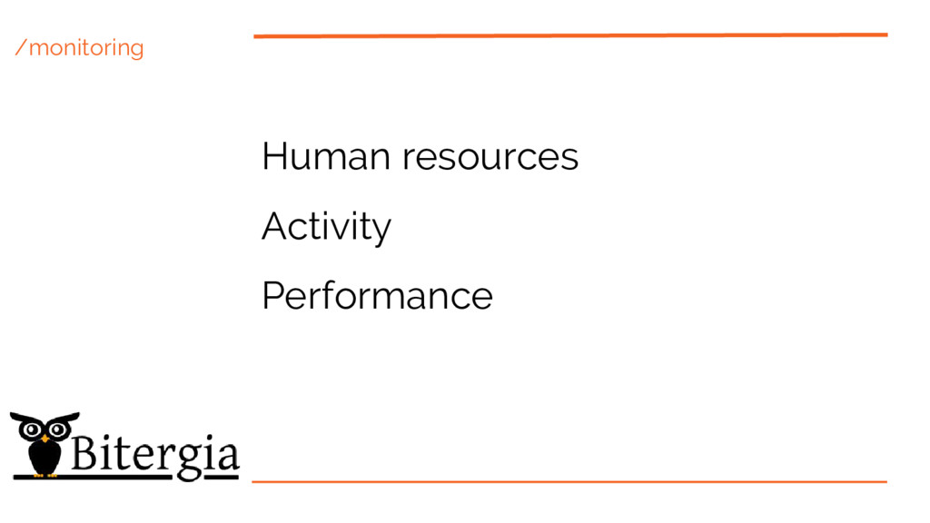 /monitoring Human resources Activity Performance