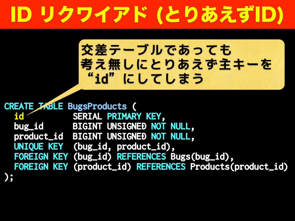 CREATE TABLE BugsProducts ( id SERIAL PRIMARY K...