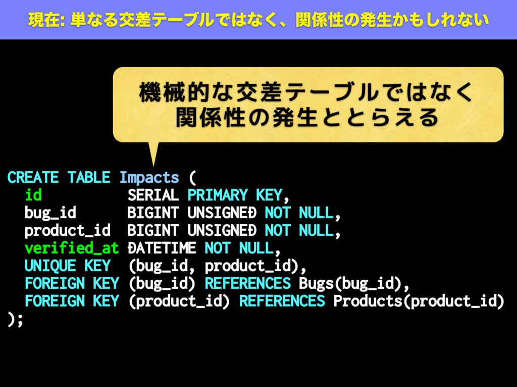 CREATE TABLE Impacts ( id SERIAL PRIMARY KEY, b...