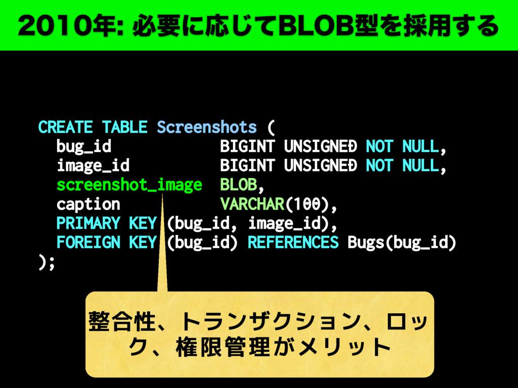 ඞཁʹԠͯ͡#-0#ܕΛ࠾༻͢Δ CREATE TABLE Screenshot...