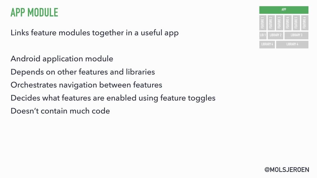 @MOLSJEROEN APP MODULE Links feature modules to...