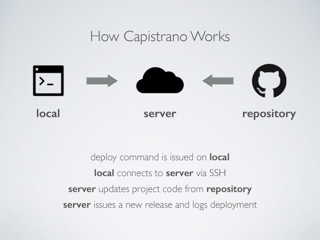 How Capistrano Works local server repository lo...