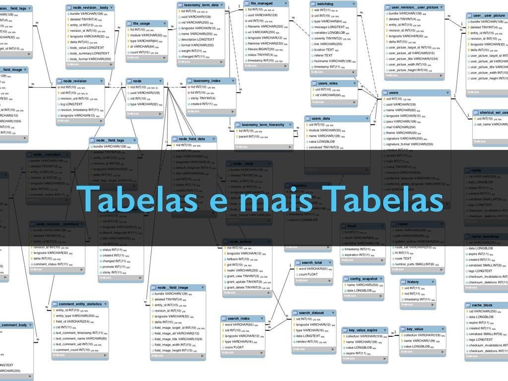 Tabelas e mais Tabelas