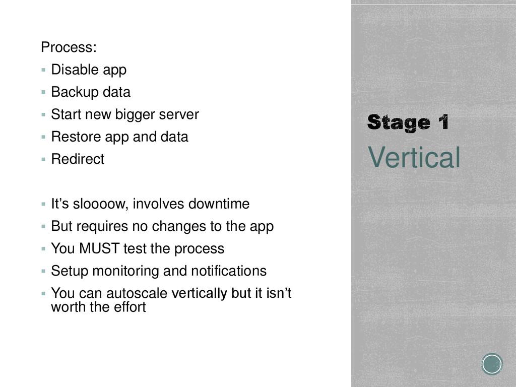 Process:  Disable app  Backup data  Start ne...