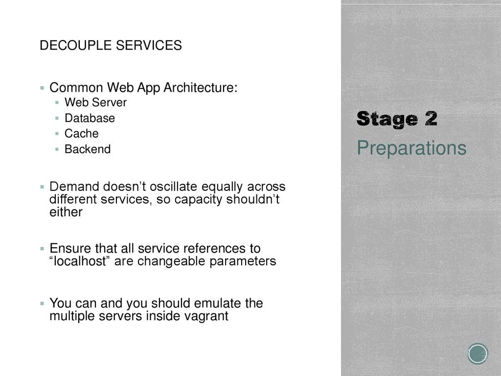 DECOUPLE SERVICES  Common Web App Architecture...