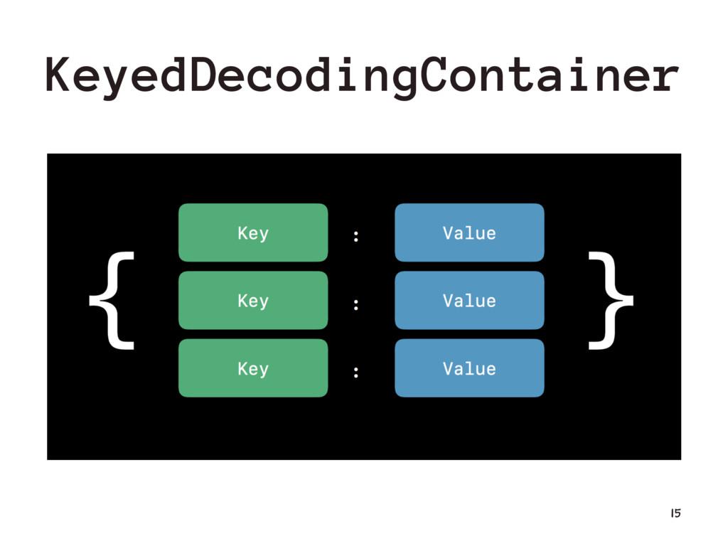 KeyedDecodingContainer 15