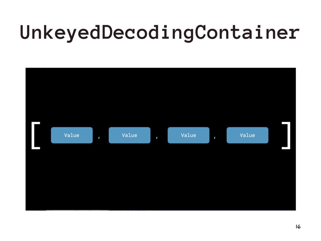 UnkeyedDecodingContainer 16