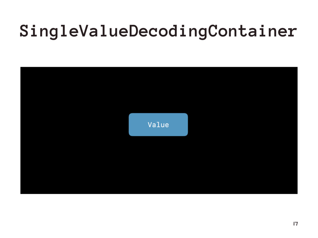 SingleValueDecodingContainer 17
