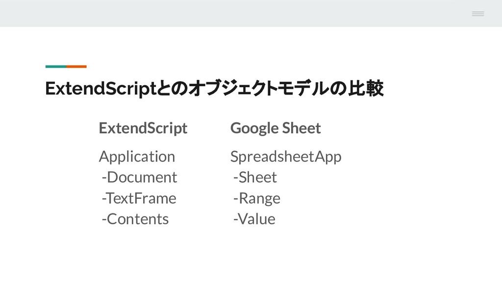 ExtendScript Application -Document -TextFrame -...