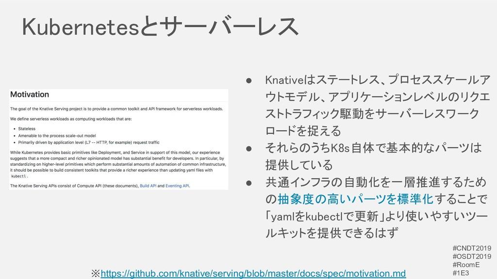 Kubernetesとサーバーレス ※https://github.com/knative/...